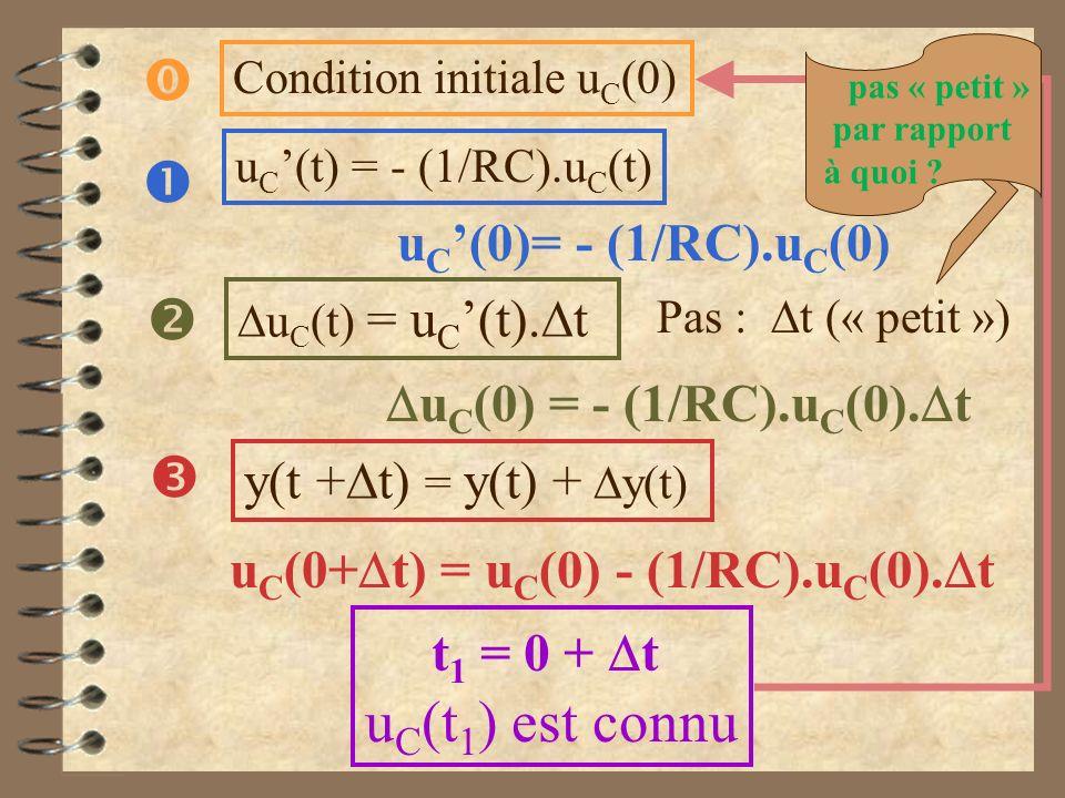     uC(t1) est connu uC'(0)= - (1/RC).uC(0)
