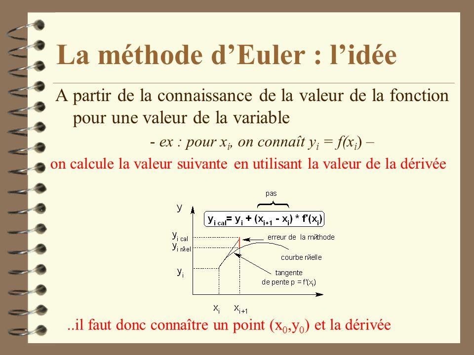 La méthode d'Euler : l'idée
