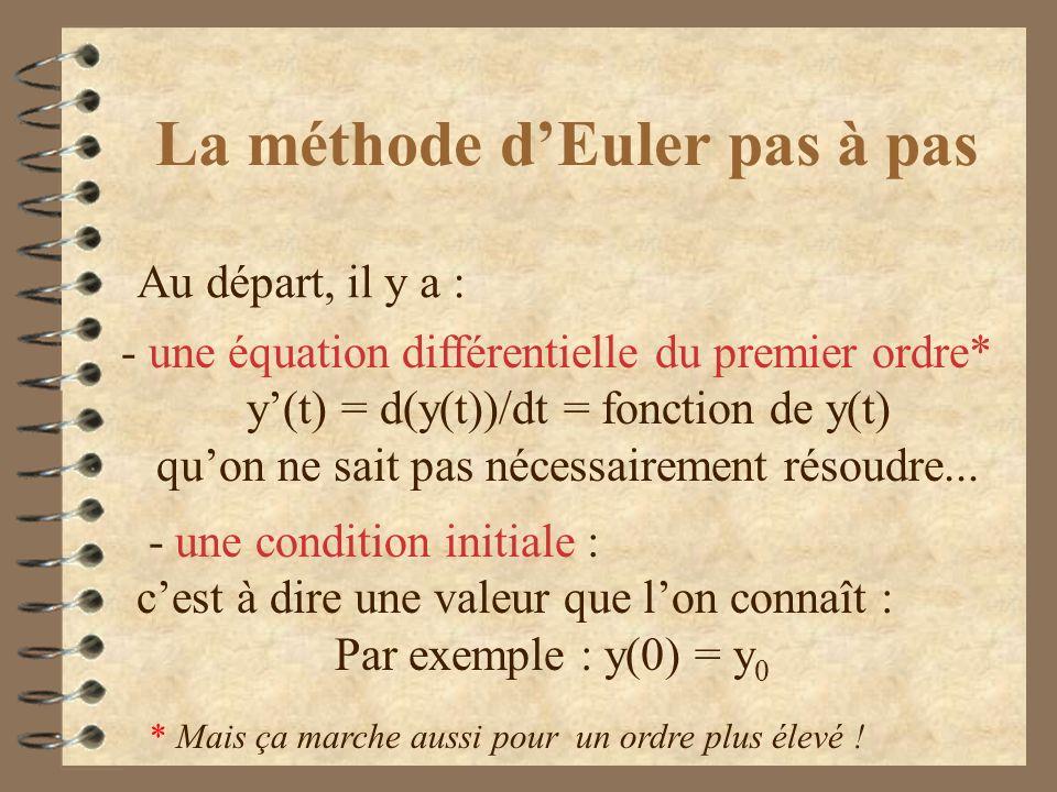 La méthode d'Euler pas à pas
