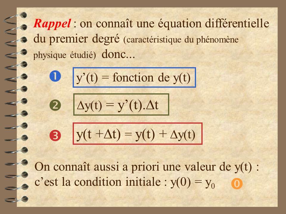     y(t +Dt) = y(t) + Dy(t)