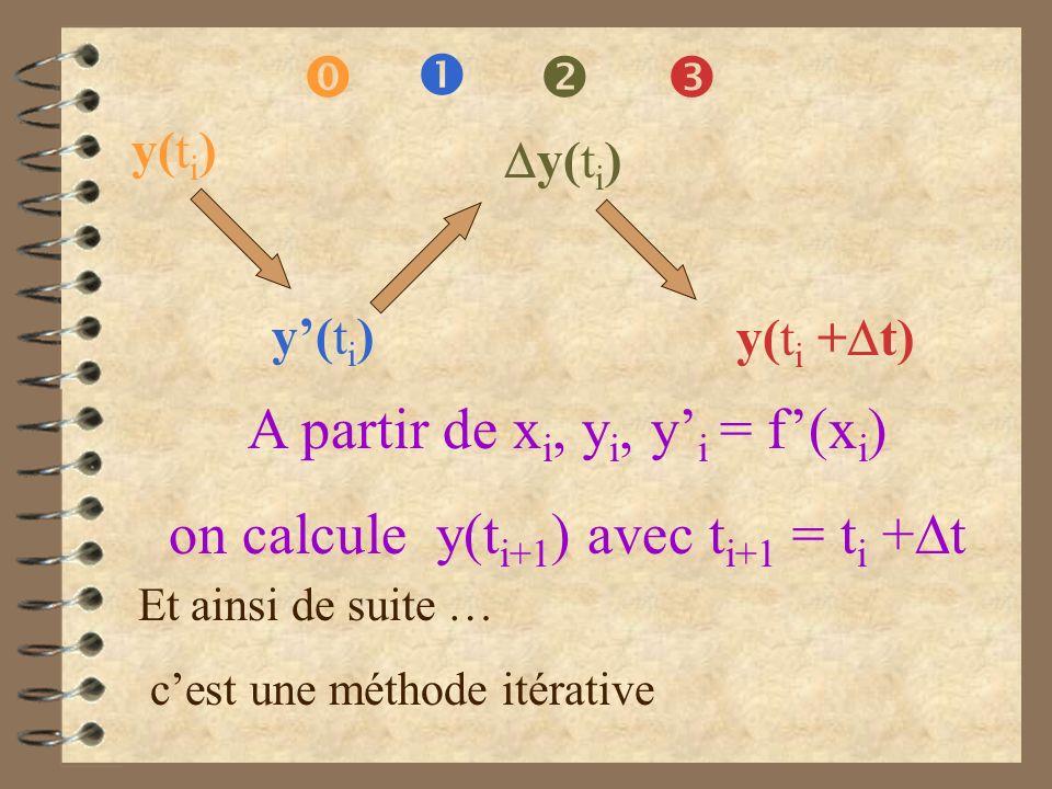 A partir de xi, yi, y'i = f'(xi) on calcule y(ti+1) avec ti+1 = ti +Dt
