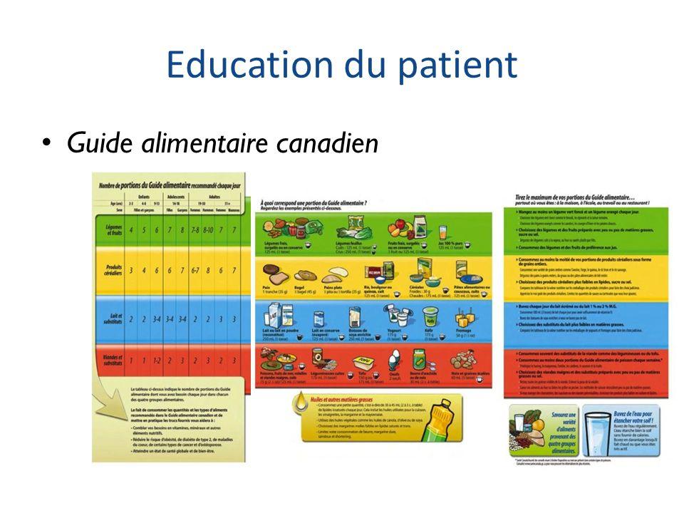 Education du patient Guide alimentaire canadien