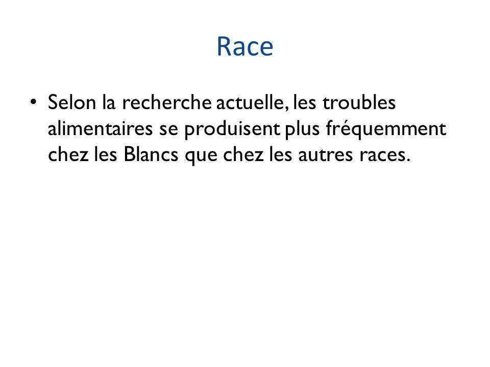 Race Selon la recherche actuelle, les troubles alimentaires se produisent plus fréquemment chez les Blancs que chez les autres races.