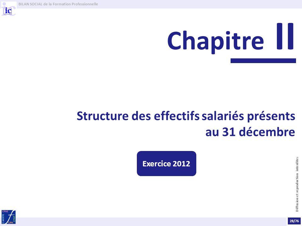 Chapitre II Structure des effectifs salariés présents au 31 décembre