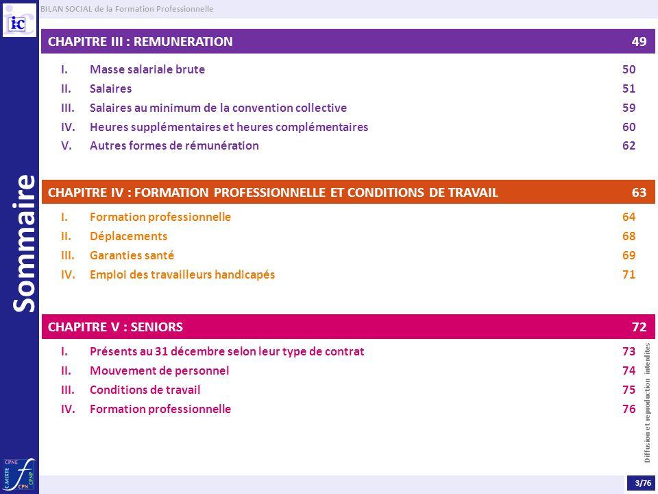 Sommaire CHAPITRE III : REMUNERATION 49