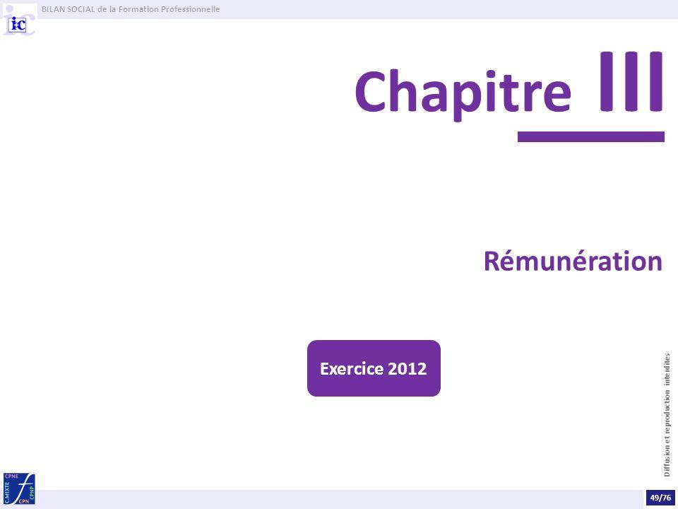 Chapitre III Rémunération Exercice 2012