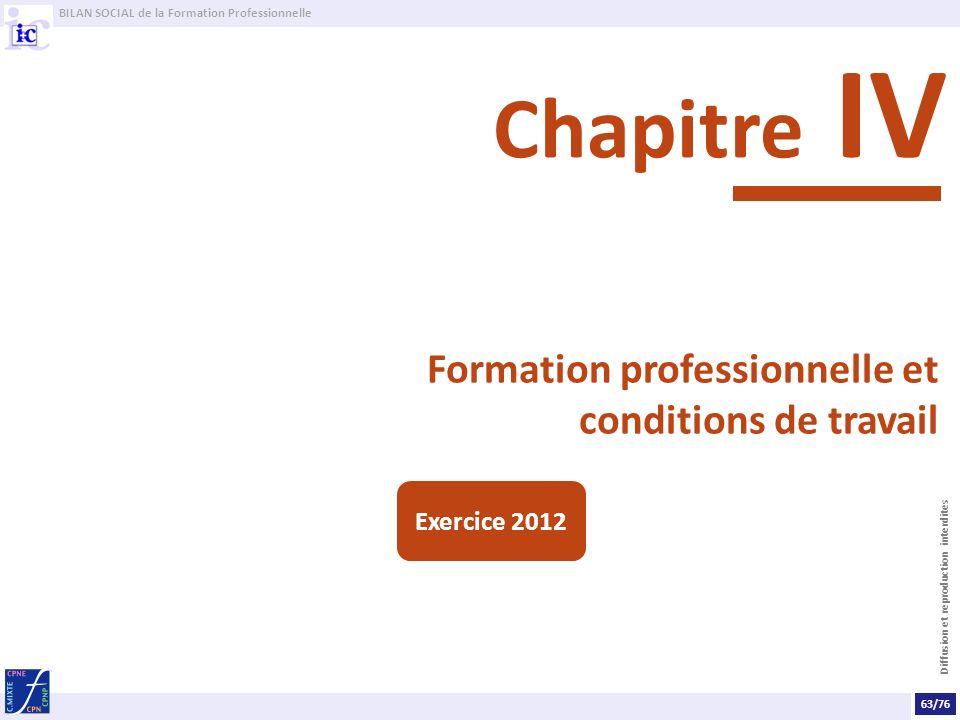 Chapitre IV Formation professionnelle et conditions de travail