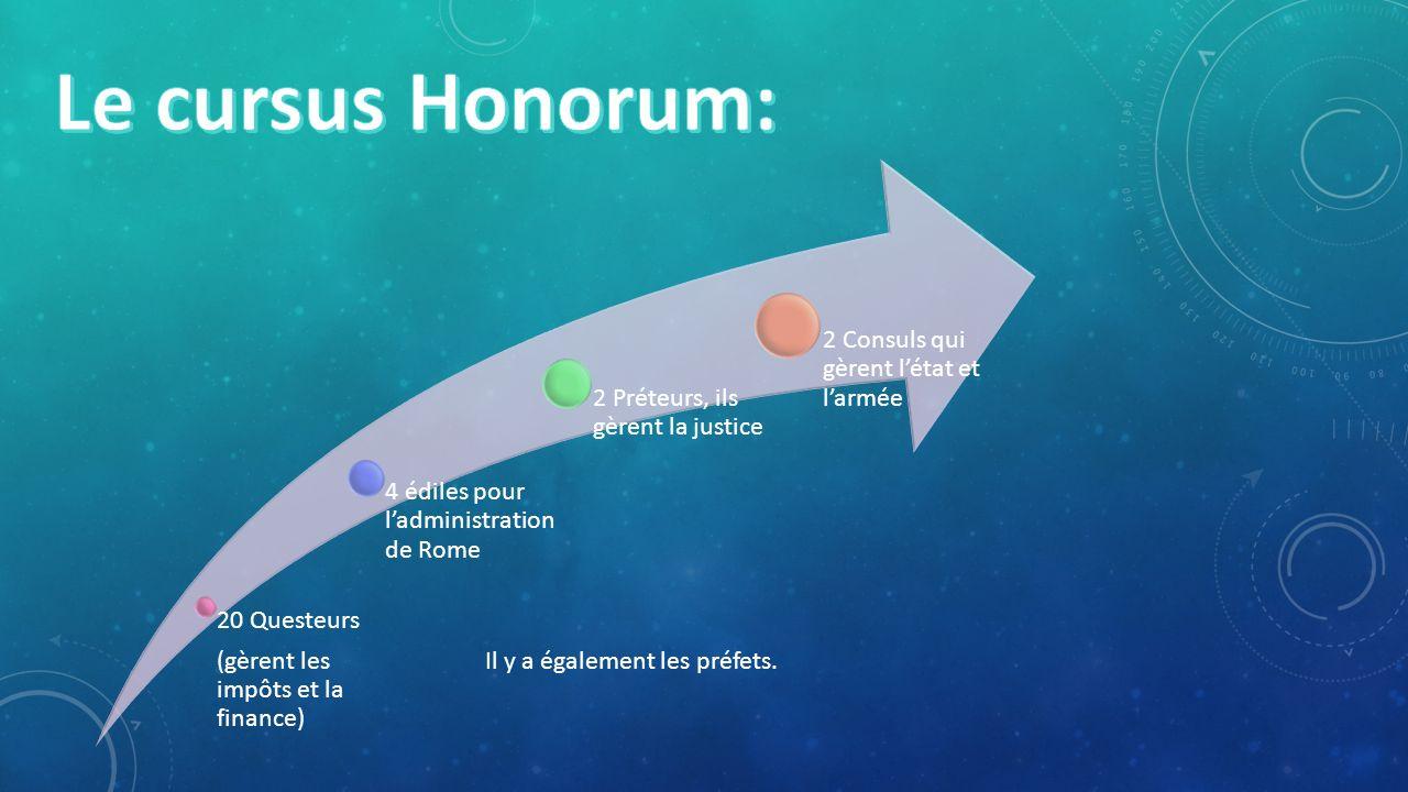 Le cursus Honorum: 2 Consuls qui gèrent l'état et l'armée