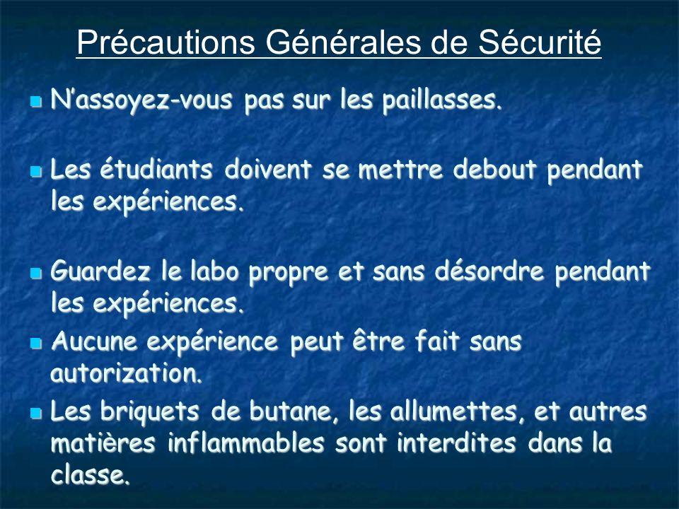 Précautions Générales de Sécurité