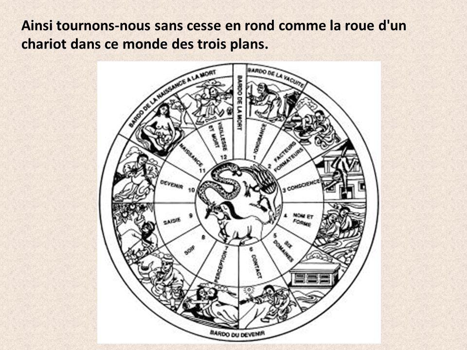Ainsi tournons-nous sans cesse en rond comme la roue d un chariot dans ce monde des trois plans.