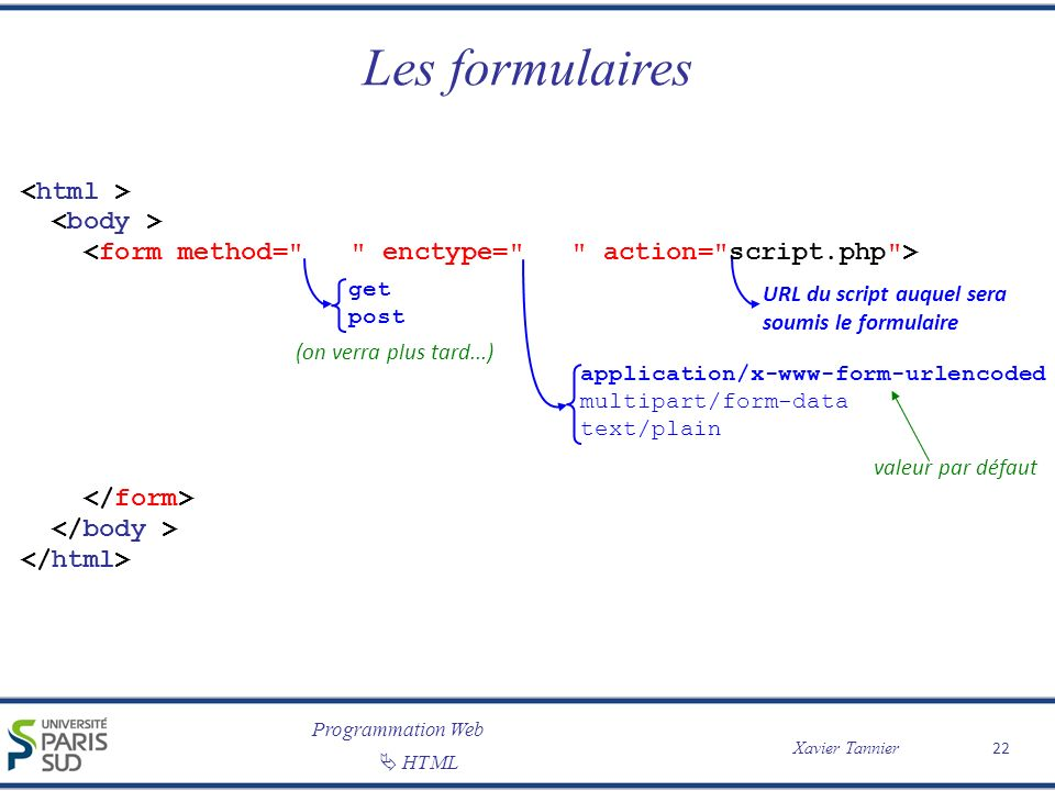 Les formulaires <html > <body >