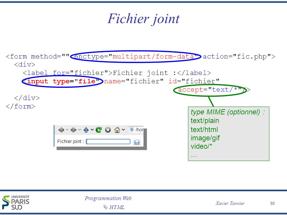 Fichier joint <form method= enctype= multipart/form-data action= fic.php > <div> <label for= fichier >Fichier joint :</label>
