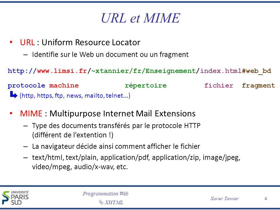 URL et MIME URL : Uniform Resource Locator