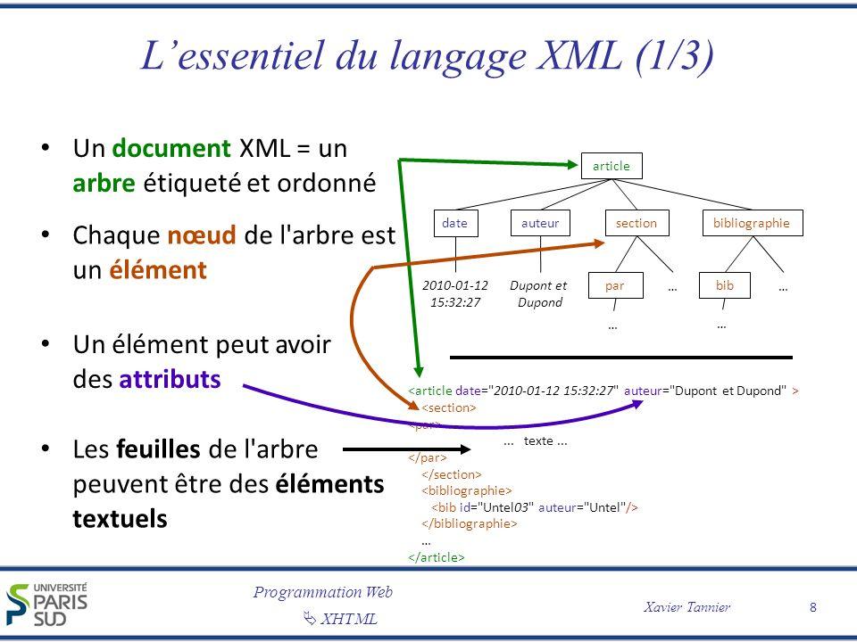 L'essentiel du langage XML (1/3)