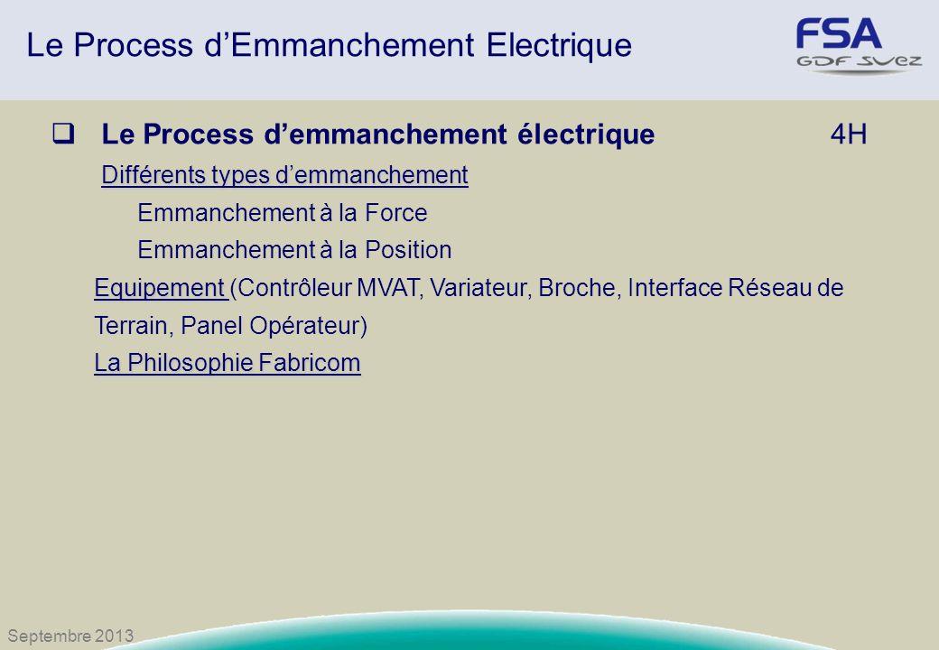 Le Process d'Emmanchement Electrique
