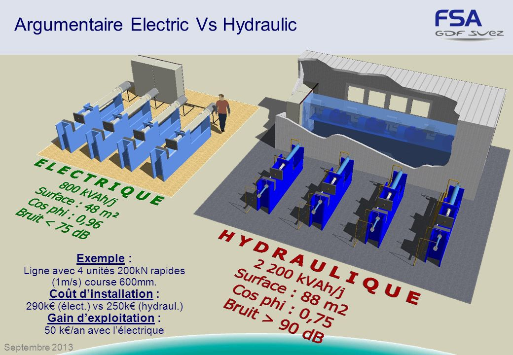 Argumentaire Electric Vs Hydraulic
