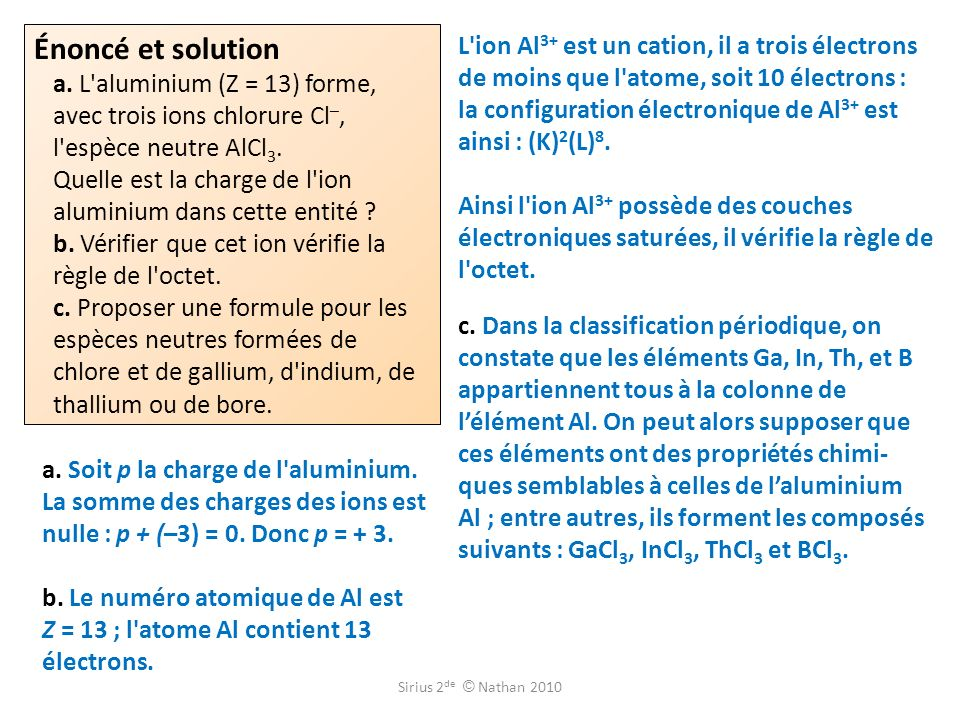 Énoncé et solution a. L aluminium (Z = 13) forme, avec trois ions chlorure Cl–, l espèce neutre AlCl3. Quelle est la charge de l ion aluminium dans cette entité b. Vérifier que cet ion vérifie la règle de l octet. c. Proposer une formule pour les espèces neutres formées de chlore et de gallium, d indium, de thallium ou de bore.