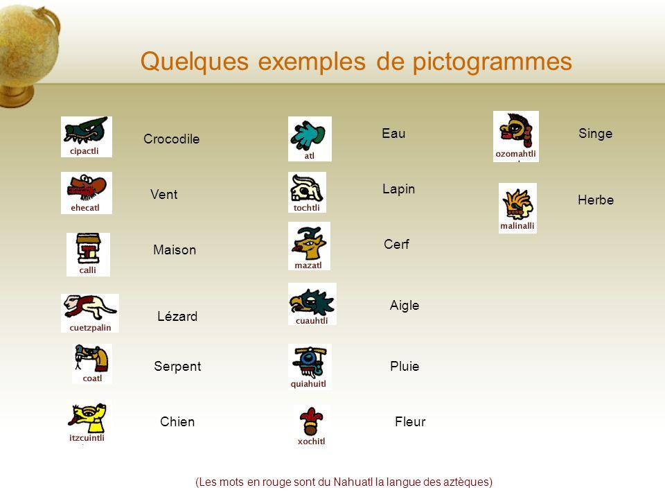 Quelques exemples de pictogrammes