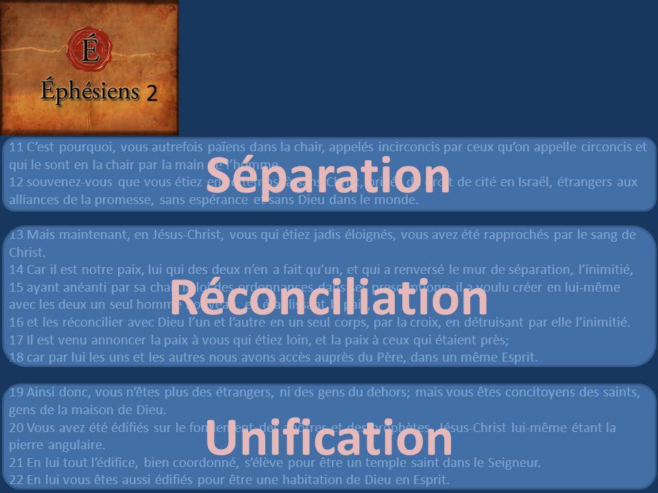 Séparation Réconciliation Unification