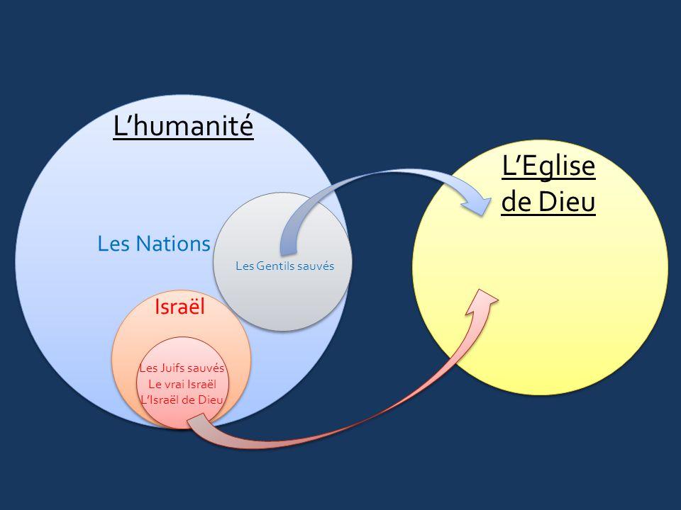 L'humanité L'Eglise de Dieu Les Nations Israël Les Gentils sauvés