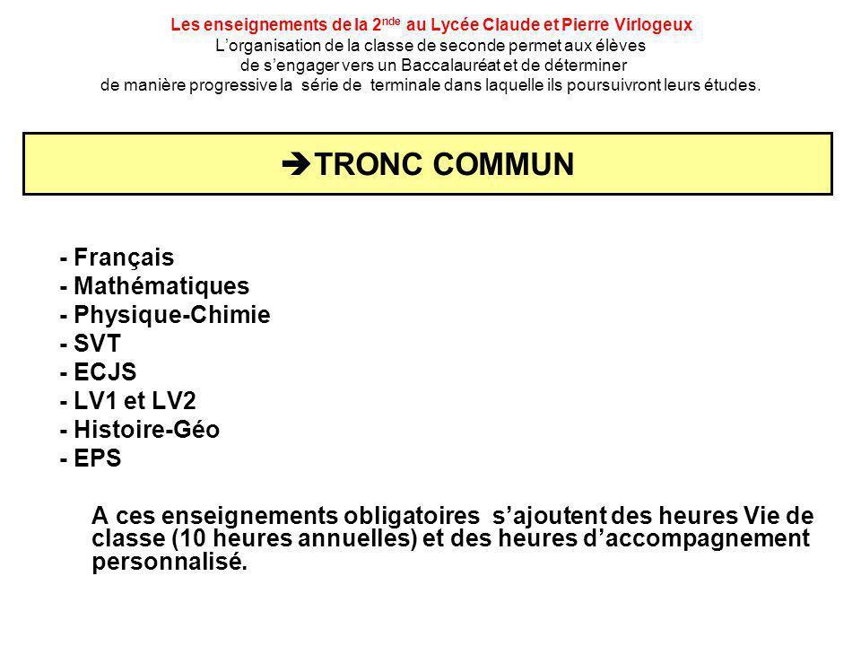 TRONC COMMUN - Français - Mathématiques - Physique-Chimie - SVT