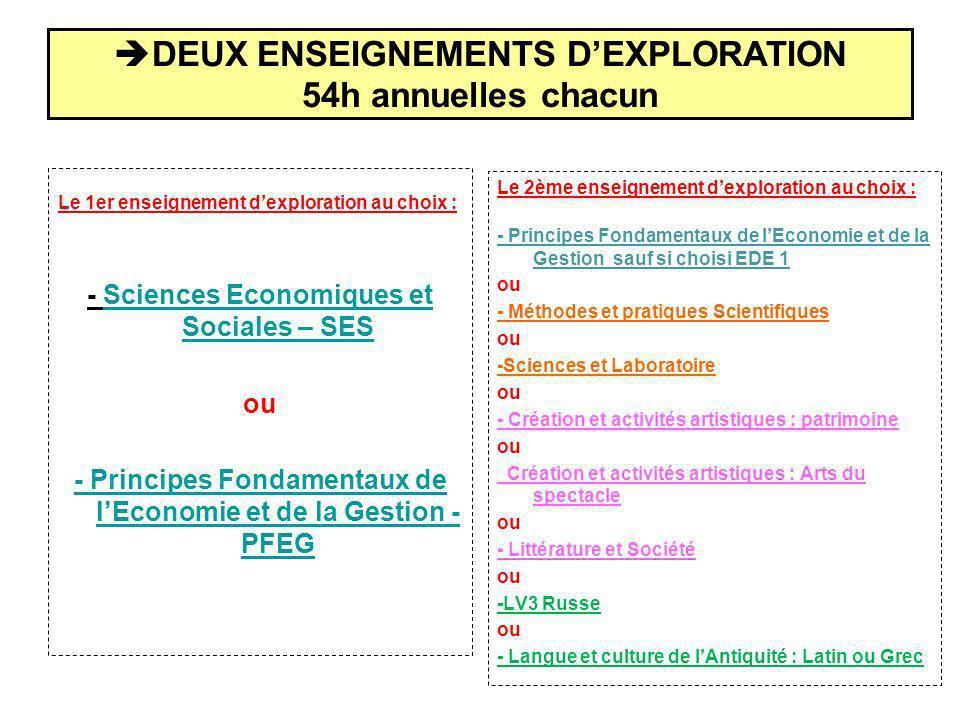 DEUX ENSEIGNEMENTS D'EXPLORATION 54h annuelles chacun