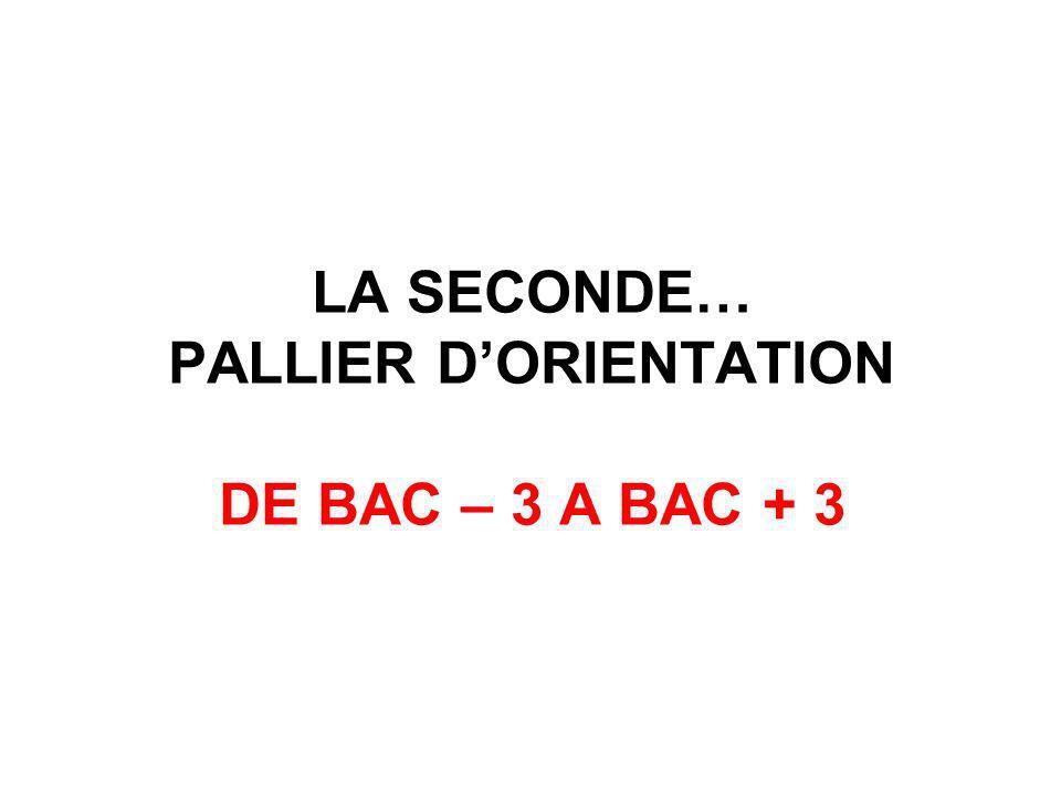 LA SECONDE… PALLIER D'ORIENTATION DE BAC – 3 A BAC + 3