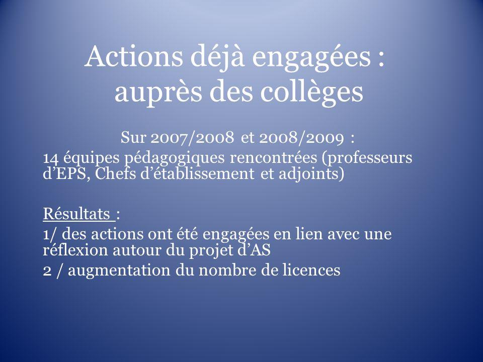 Actions déjà engagées : auprès des collèges