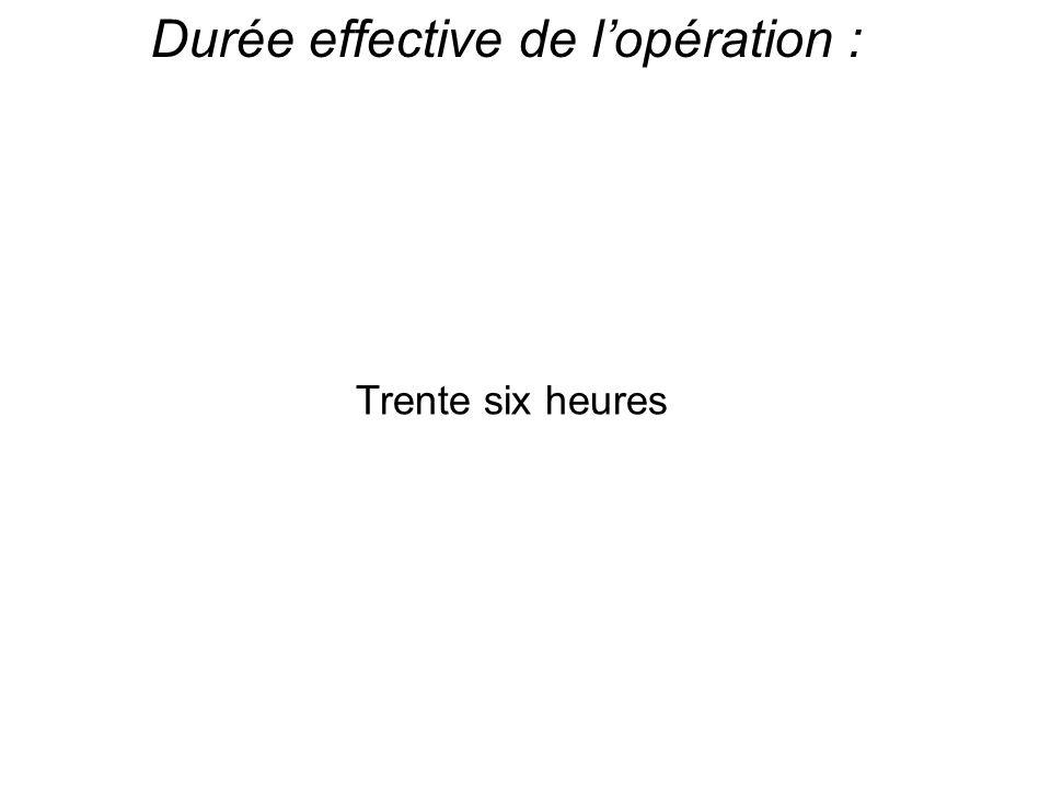 Durée effective de l'opération :