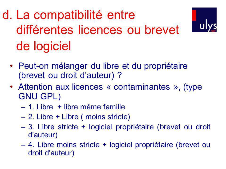 d. La compatibilité entre différentes licences ou brevet de logiciel