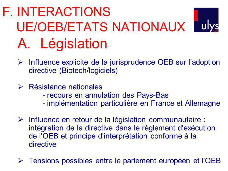 F. INTERACTIONS UE/OEB/ETATS NATIONAUX