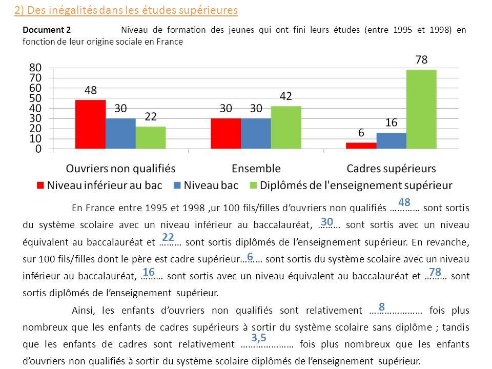 2) Des inégalités dans les études supérieures