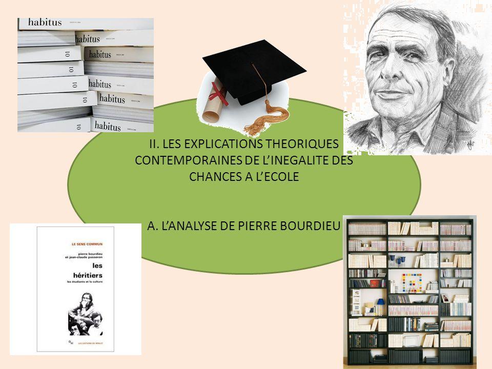 A. L'ANALYSE DE PIERRE BOURDIEU