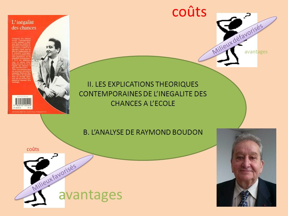 B. L'ANALYSE DE RAYMOND BOUDON