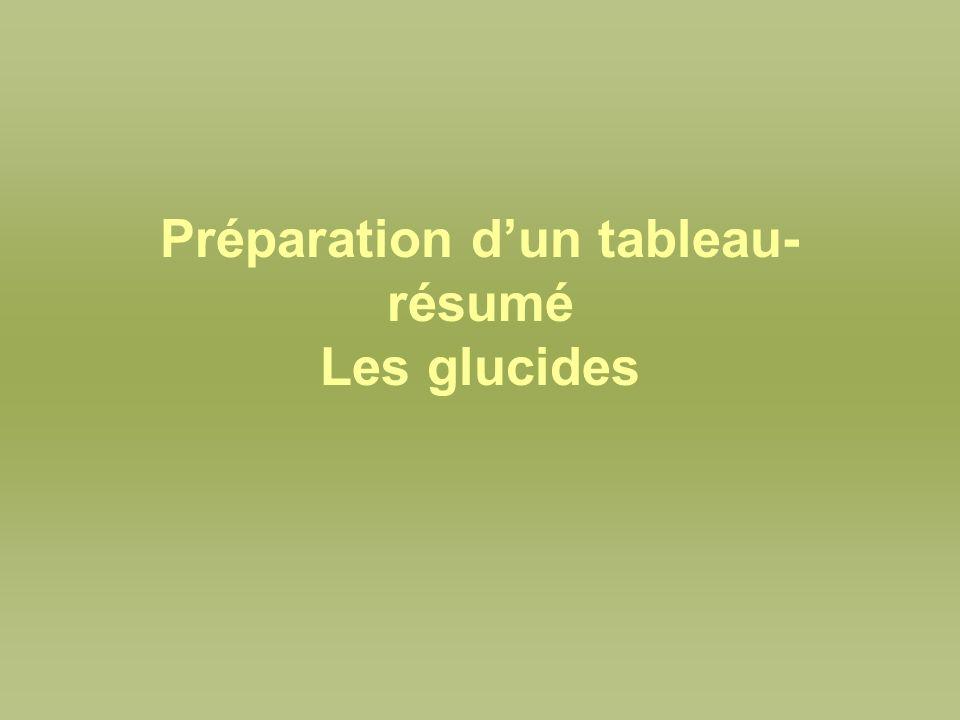 Préparation d'un tableau-résumé Les glucides