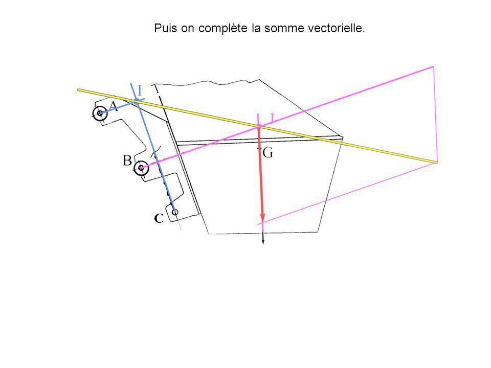 Puis on complète la somme vectorielle.