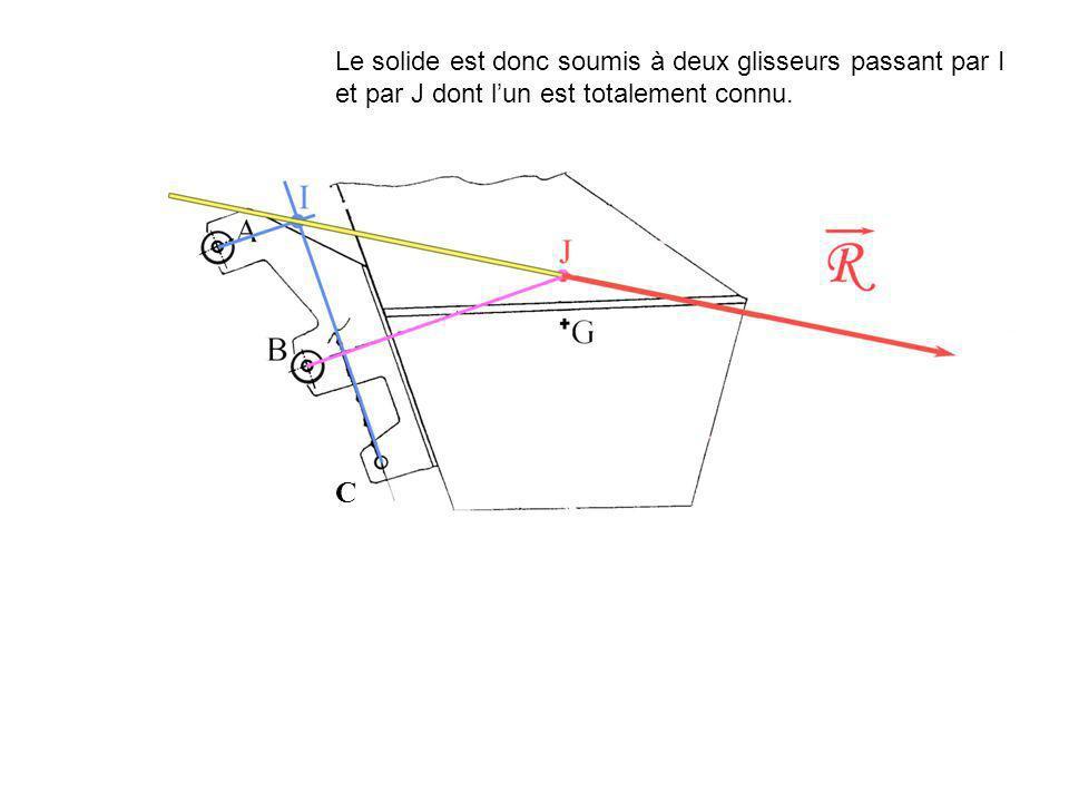 Le solide est donc soumis à deux glisseurs passant par I et par J dont l'un est totalement connu.