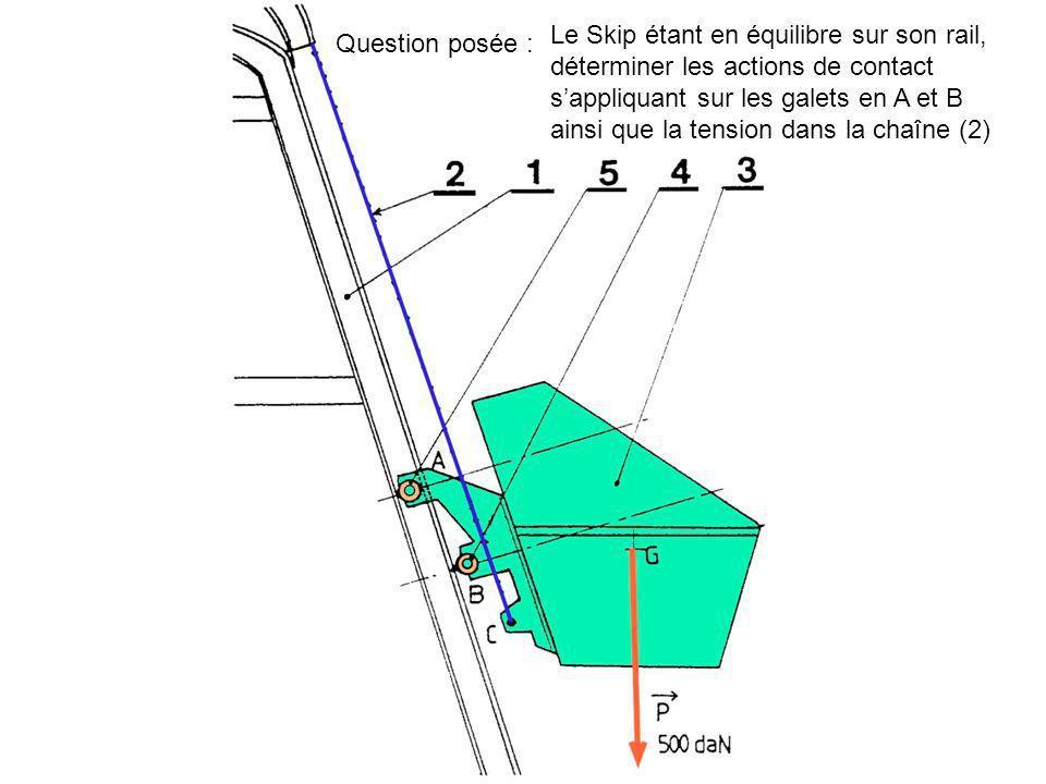 Le Skip étant en équilibre sur son rail, déterminer les actions de contact s'appliquant sur les galets en A et B ainsi que la tension dans la chaîne (2)