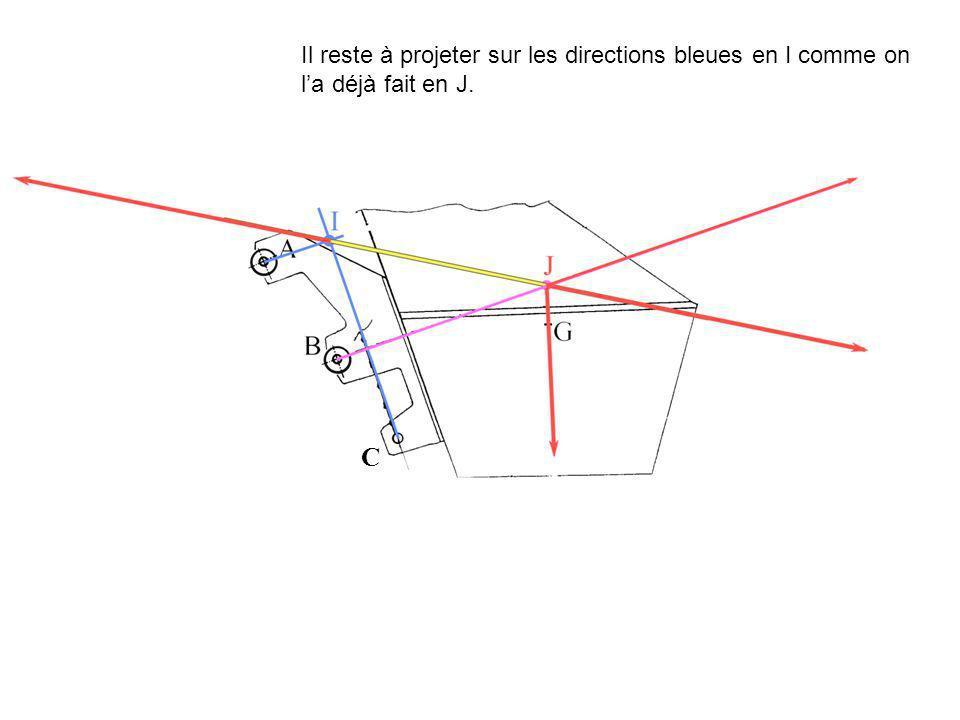 Il reste à projeter sur les directions bleues en I comme on l'a déjà fait en J.
