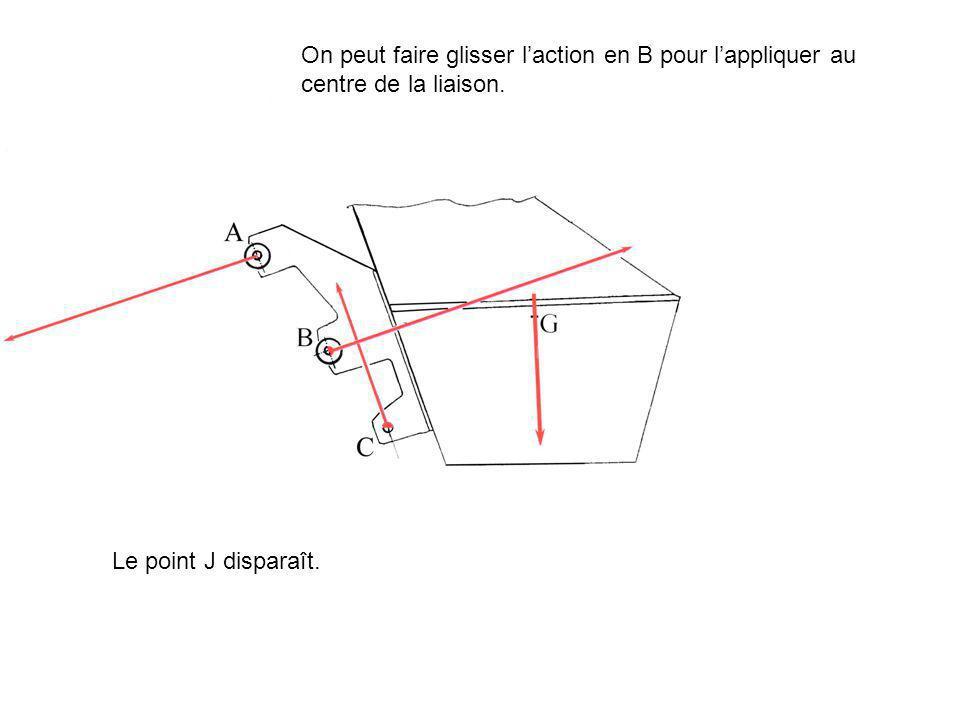 On peut faire glisser l'action en B pour l'appliquer au centre de la liaison.