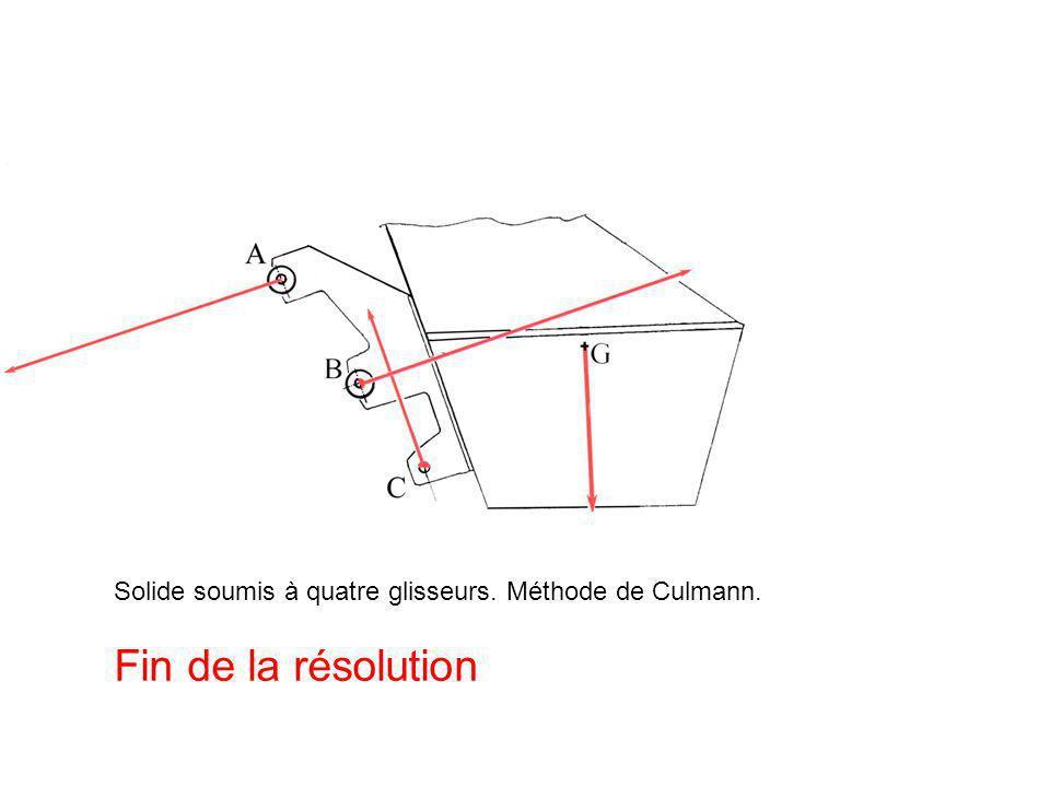Solide soumis à quatre glisseurs. Méthode de Culmann.