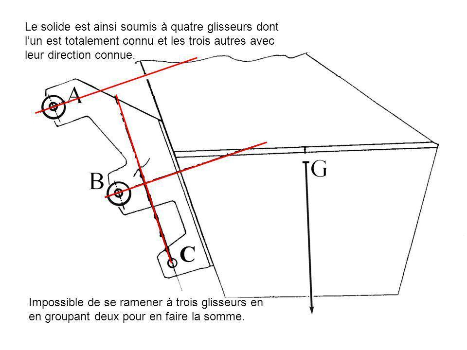 Le solide est ainsi soumis à quatre glisseurs dont l'un est totalement connu et les trois autres avec leur direction connue.