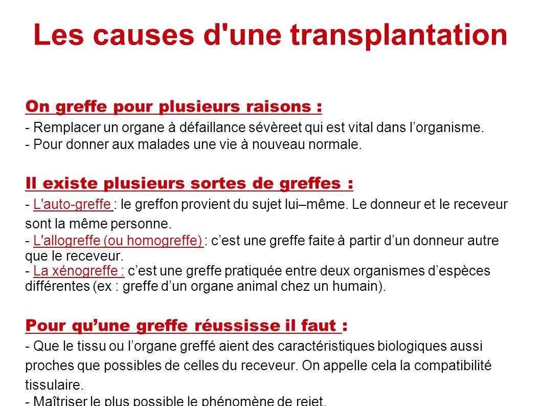 Les causes d une transplantation