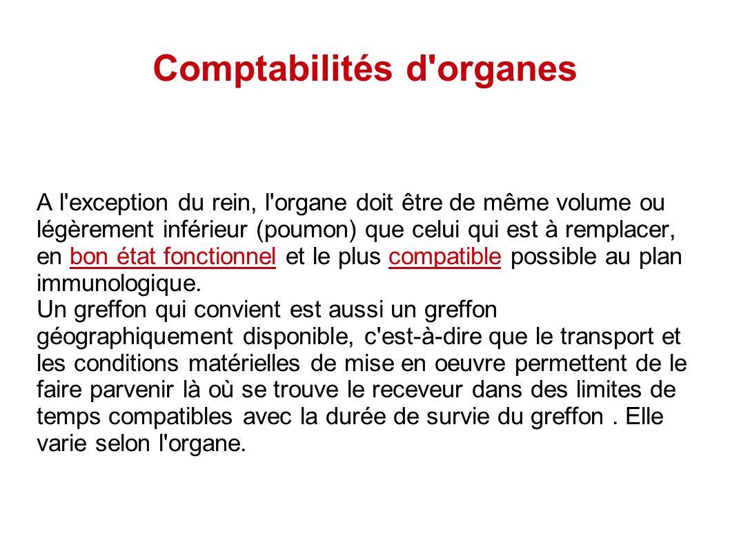 Comptabilités d organes