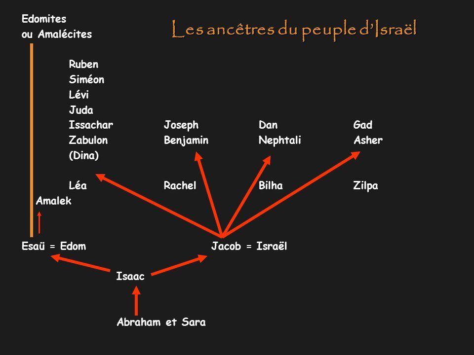 Les ancêtres du peuple d'Israël