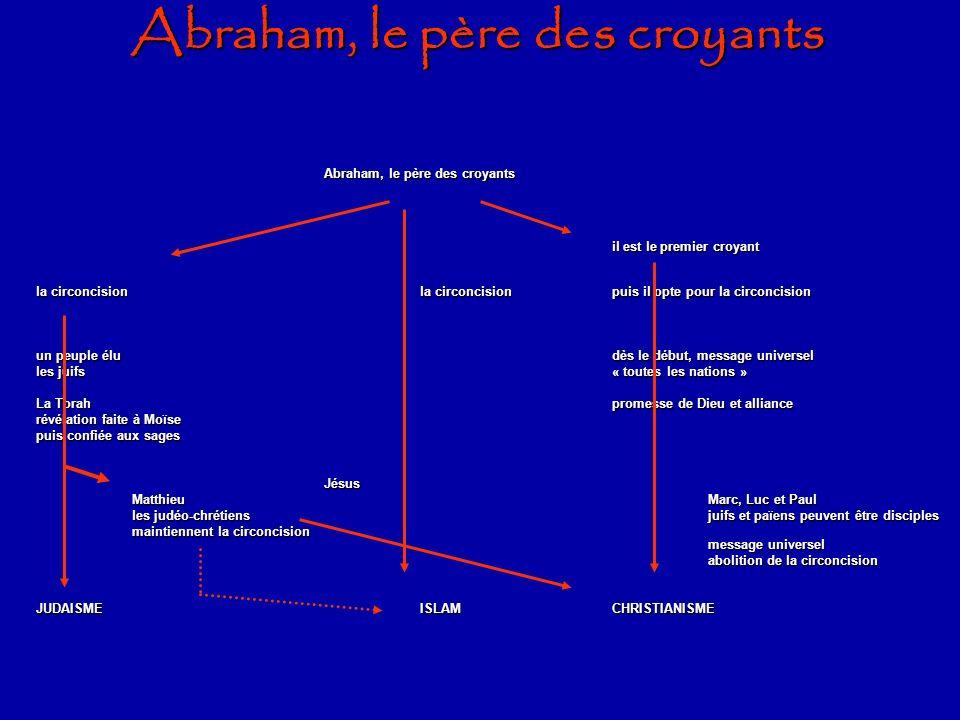 Abraham, le père des croyants