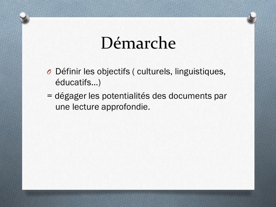 Démarche Définir les objectifs ( culturels, linguistiques, éducatifs…)