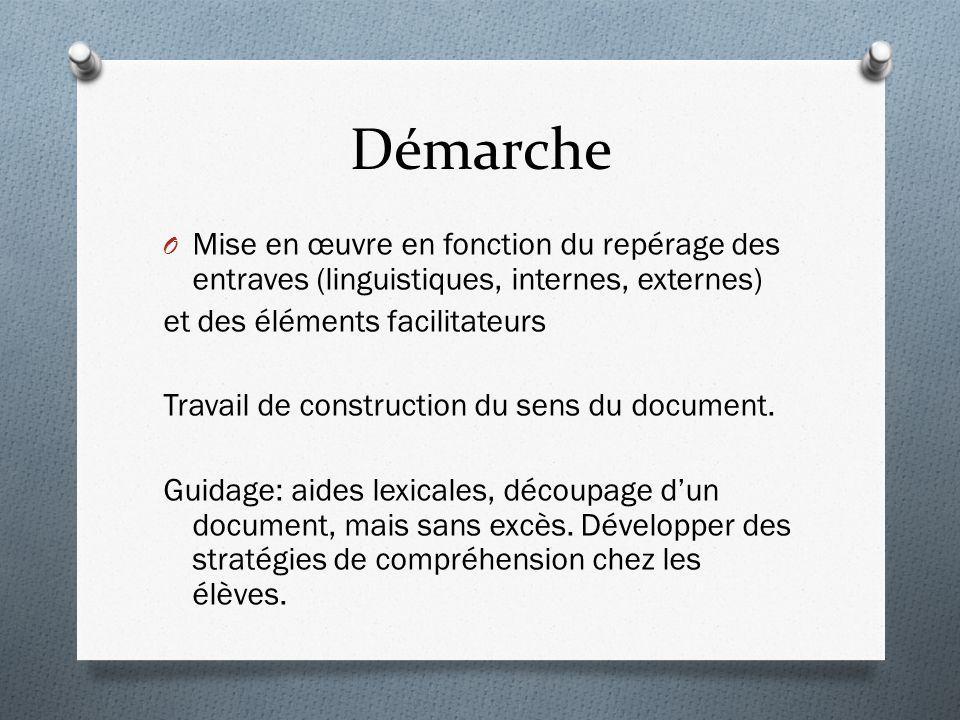 Démarche Mise en œuvre en fonction du repérage des entraves (linguistiques, internes, externes) et des éléments facilitateurs.