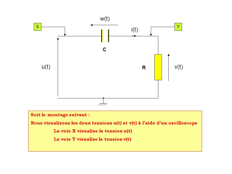 w(t) i(t) u(t) v(t) C R X Y Soit le montage suivant :