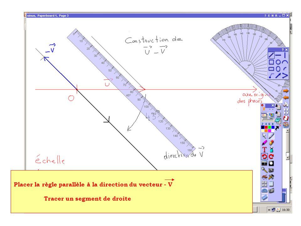 Placer la règle parallèle à la direction du vecteur - V